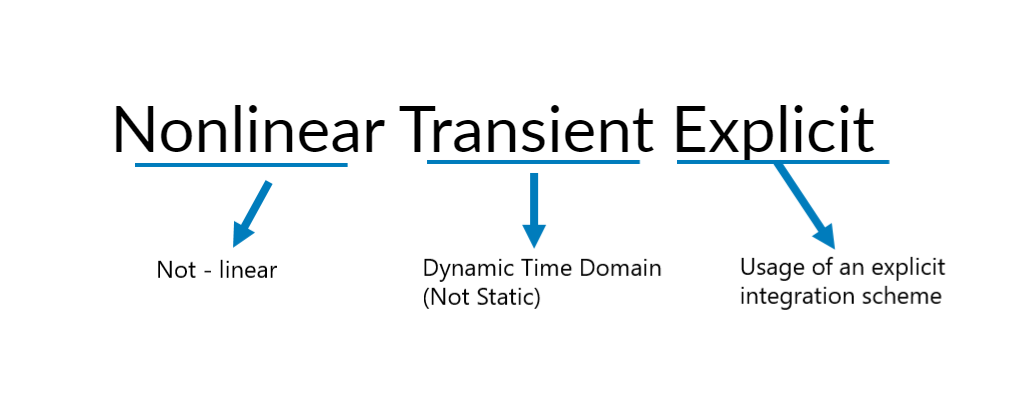 Nonlinear Transient Explicit