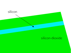 Silicon Photonics 3