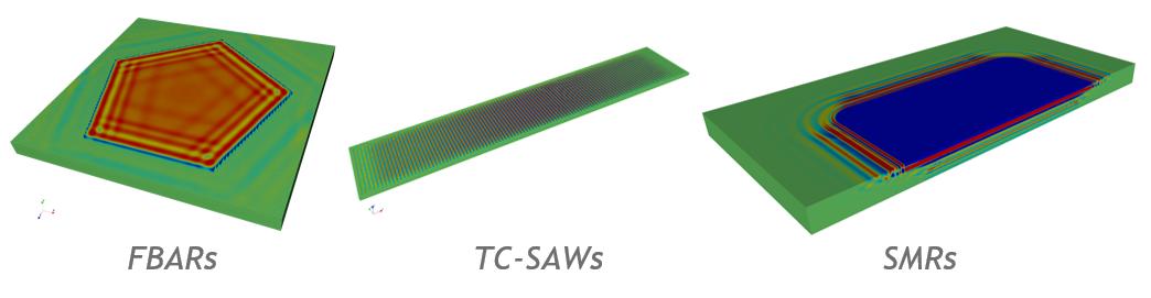 Simulation models FBAR BAW TC SAW