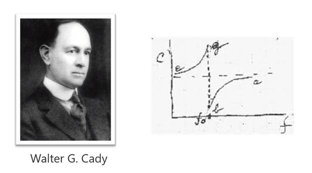 Walter GCady