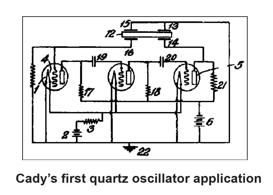 oscillator application