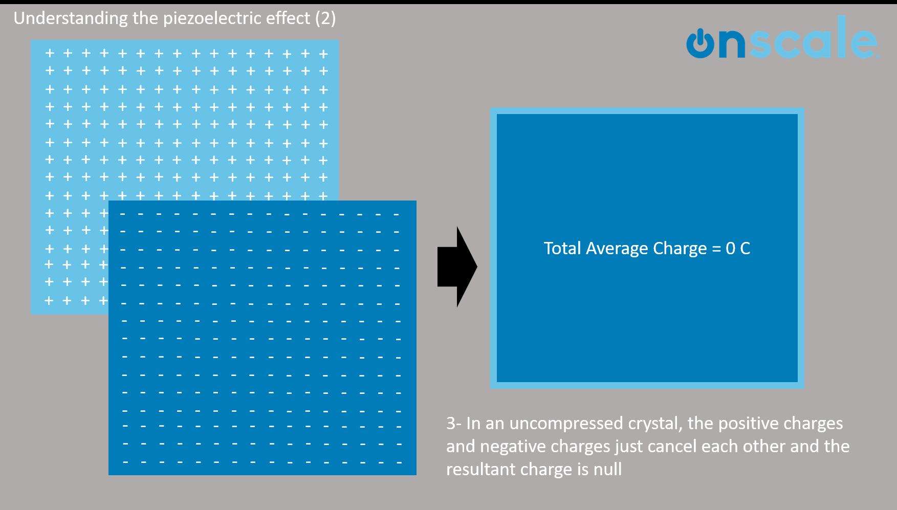 uncompressed crystal